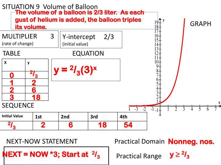 SITUATION 9  Volume of Balloon