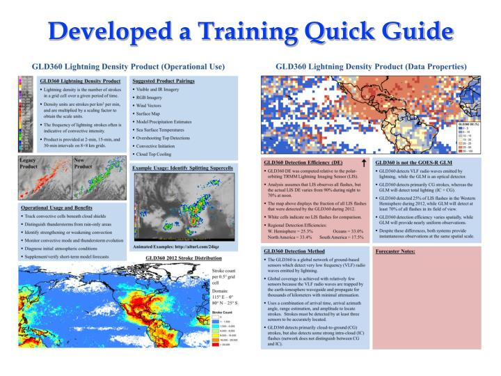 Developed a Training Quick Guide