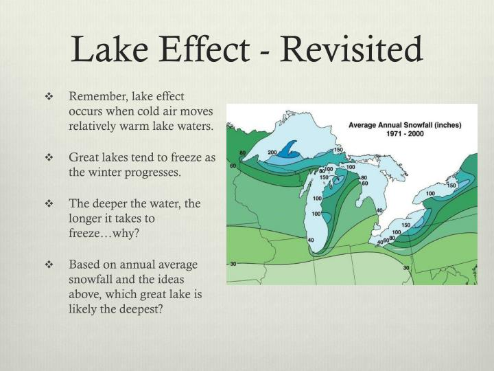 Lake Effect - Revisited