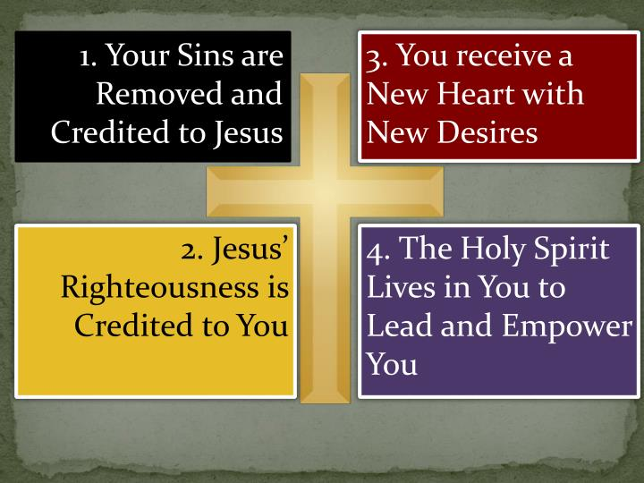 1. Your Sins are Removed and Credited to Jesus