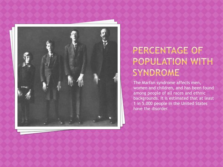 Percentage of Population with Syndrome