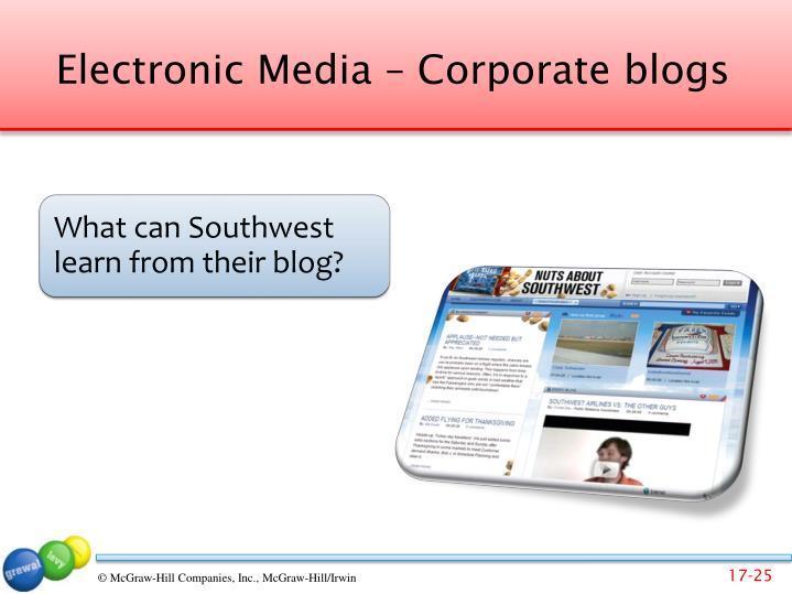 Electronic Media – Corporate blogs