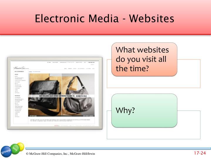 Electronic Media - Websites