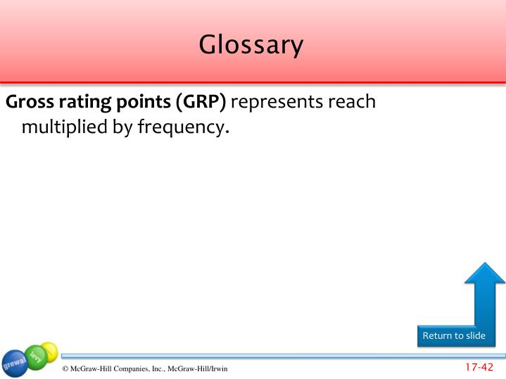 Gross rating points (GRP)