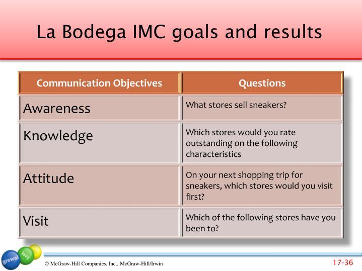 La Bodega IMC goals and results
