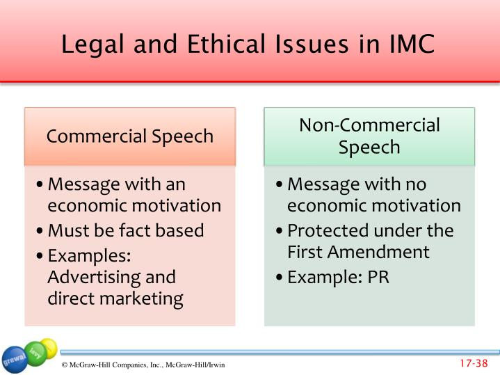 Legal and Ethical Issues in IMC