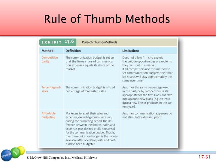 Rule of Thumb Methods