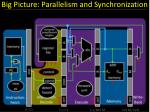 big picture parallelism and synchronization1