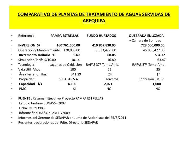 COMPARATIVO DE PLANTAS DE TRATAMIENTO DE AGUAS SERVIDAS DE AREQUIPA