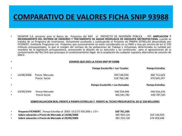 COMPARATIVO DE VALORES FICHA SNIP 93988