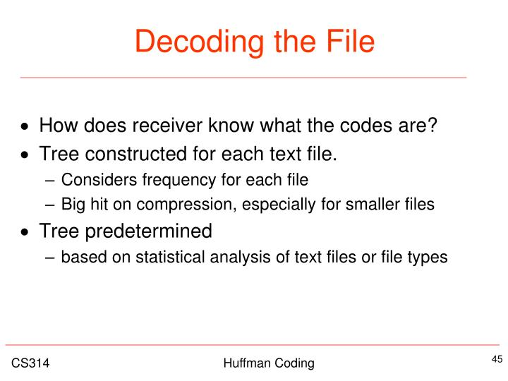 Decoding the File
