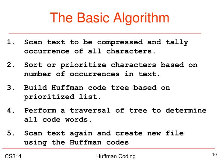 The Basic Algorithm