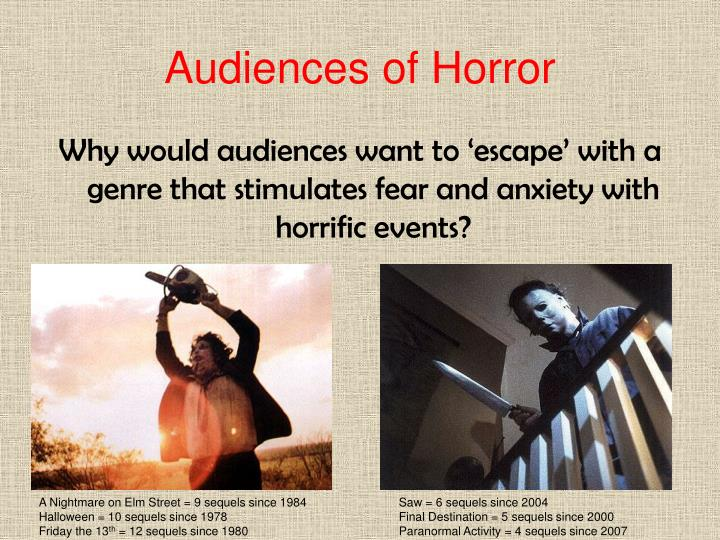 Audiences of Horror