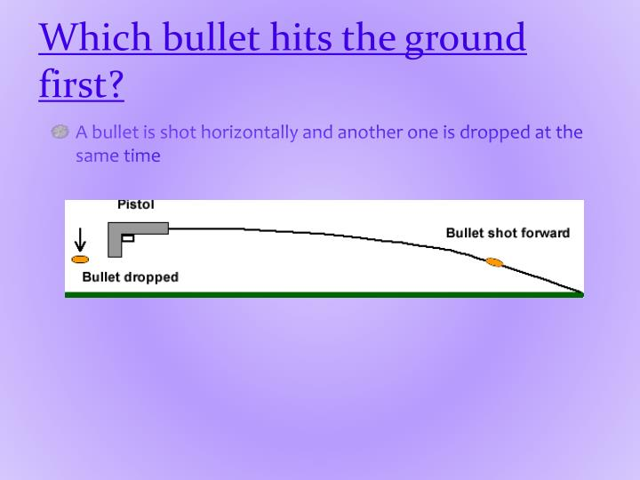 Which bullet hits the ground first?