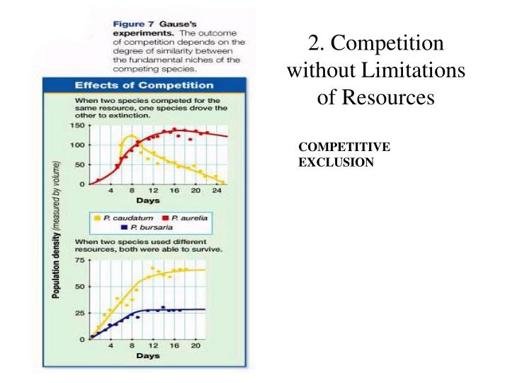 2. Competition without Limitations of Resources