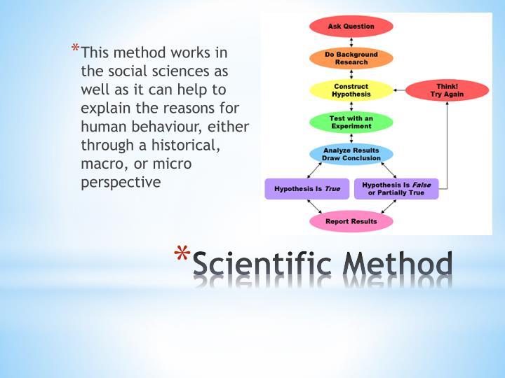 This method works in the social sciences as well as it can help to explain the reasons for human behaviour, either through a historical, macro, or micro perspective