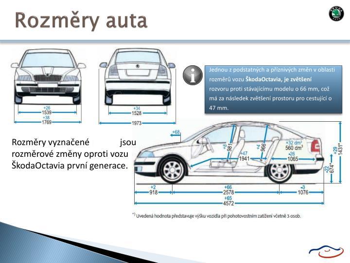 Rozměry auta