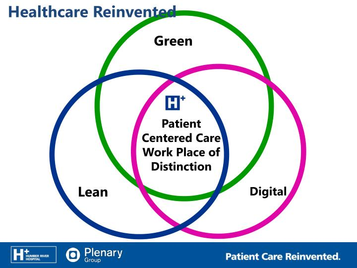 Healthcare Reinvented