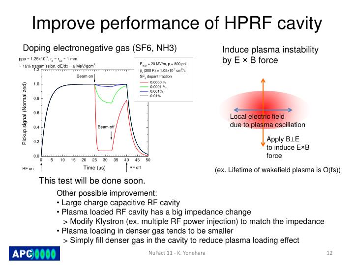 Improve performance of HPRF cavity