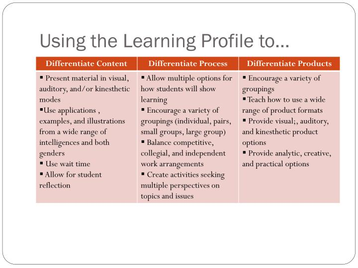 Using the Learning Profile to…