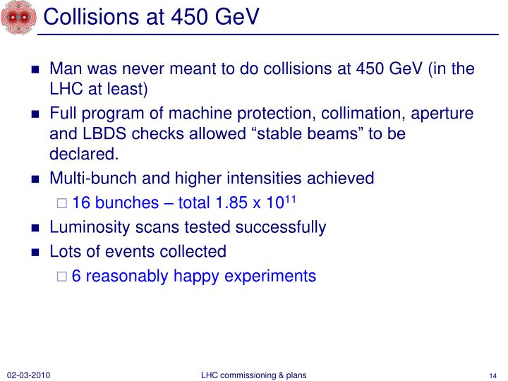 Collisions at 450