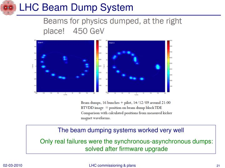 LHC Beam Dump System