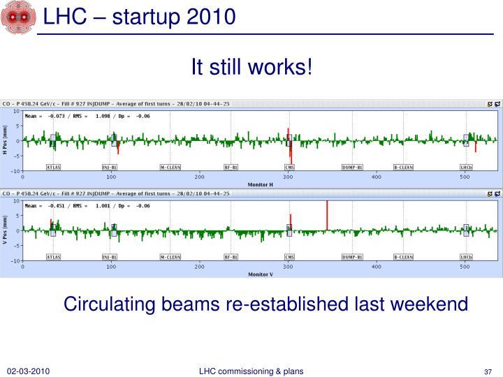 LHC – startup 2010