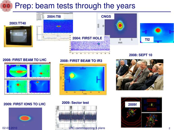 Prep beam tests through the years