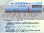 intensity of aq impacts