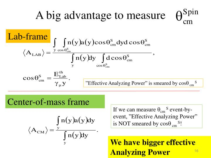 A big advantage to measure