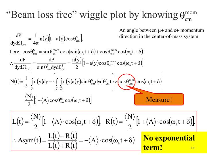 """""""Beam loss free"""" wiggle plot by knowing"""