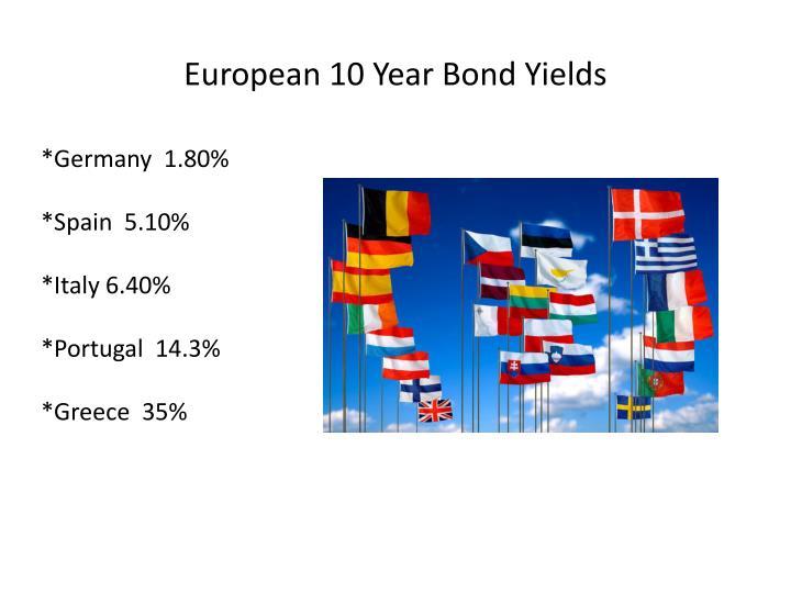 European 10 Year Bond Yields