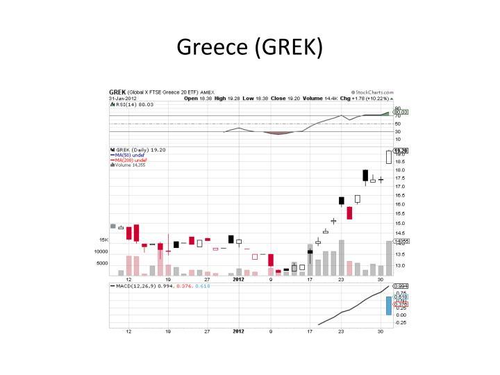 Greece (GREK)