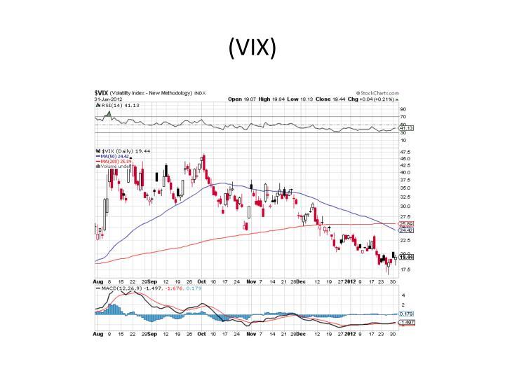 (VIX)
