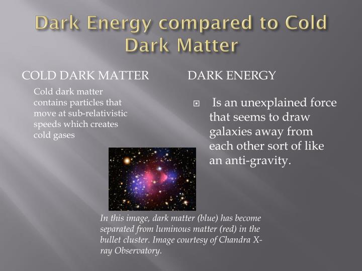 Dark Energy compared to Cold Dark Matter