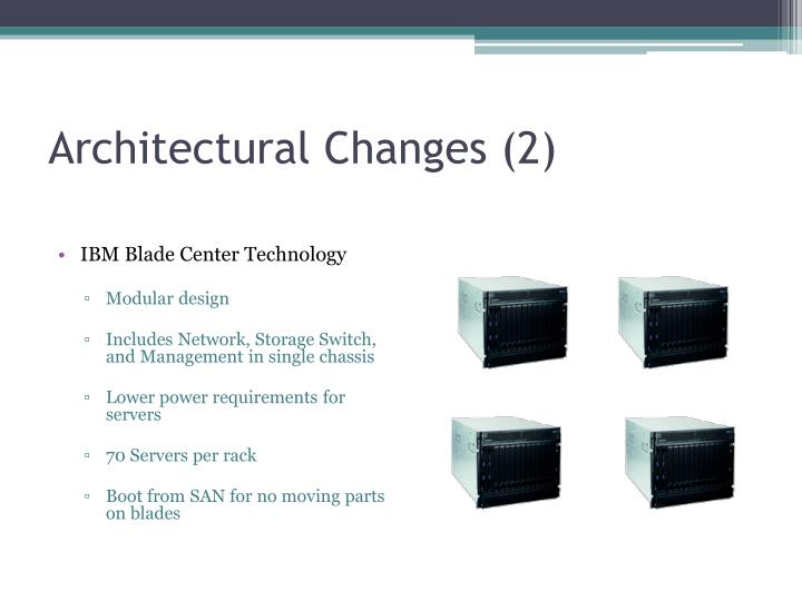 Architectural Changes (2)