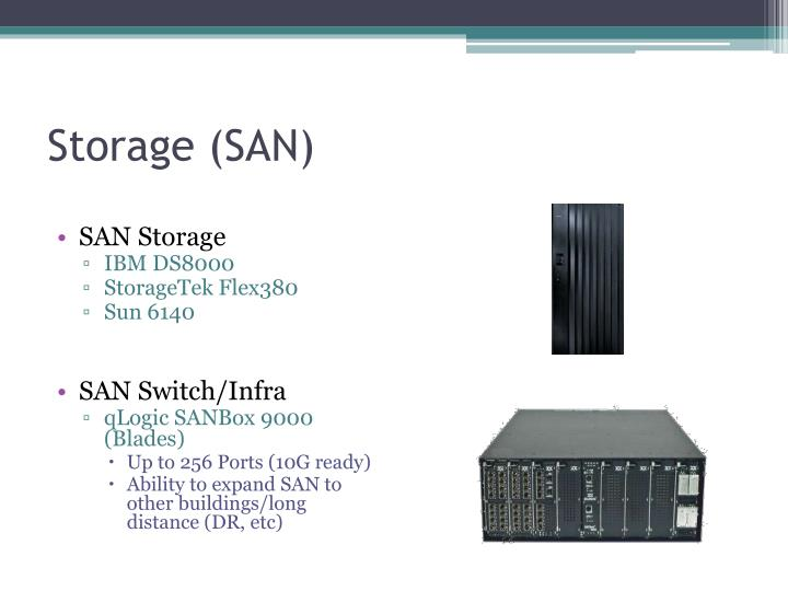 Storage (SAN)