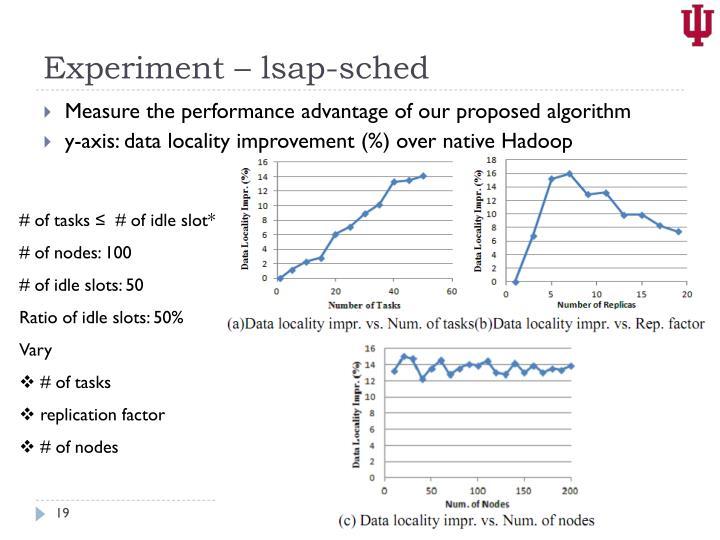 Experiment – lsap-sched