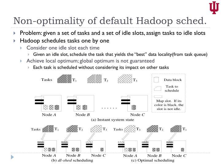 Non-optimality of default Hadoop sched.