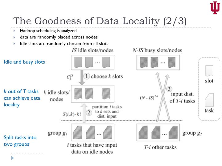 The Goodness of Data Locality (2/3)
