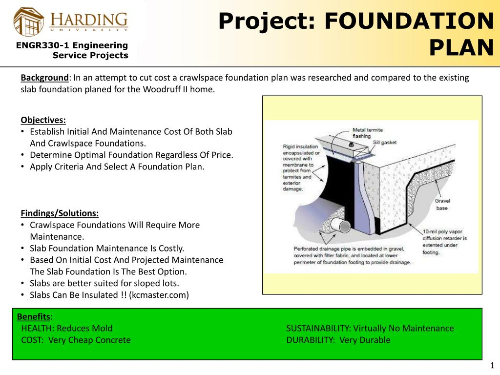 Ppt Project Foundation Plan Powerpoint Presentation Free Download Id 2534310