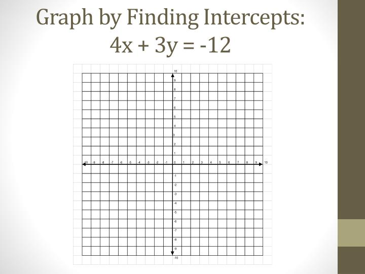 Graph by Finding Intercepts: 4x + 3y = -12