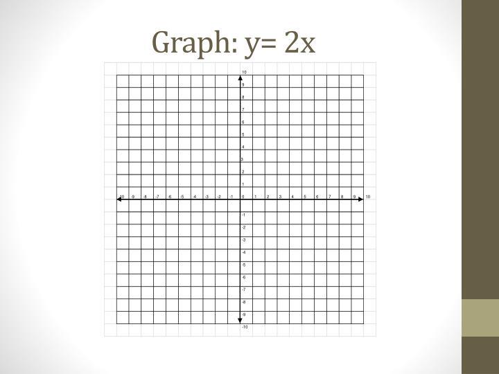 Graph: y= 2x