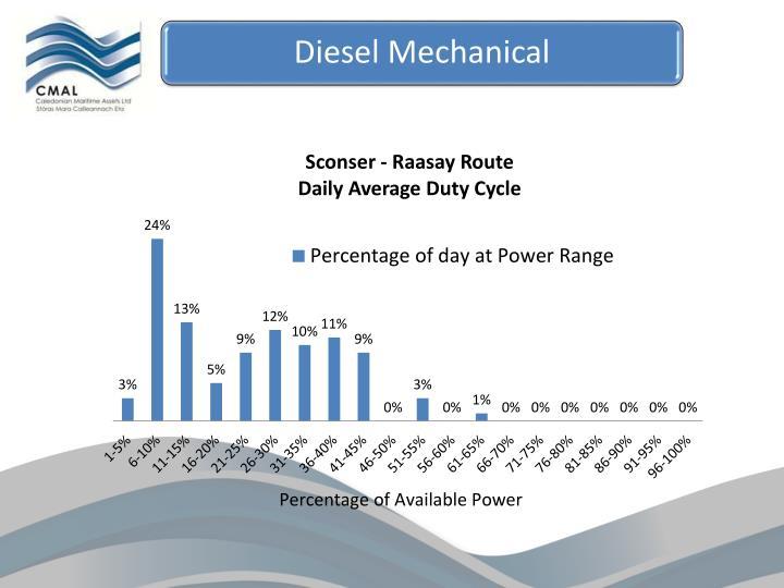 Diesel Mechanical