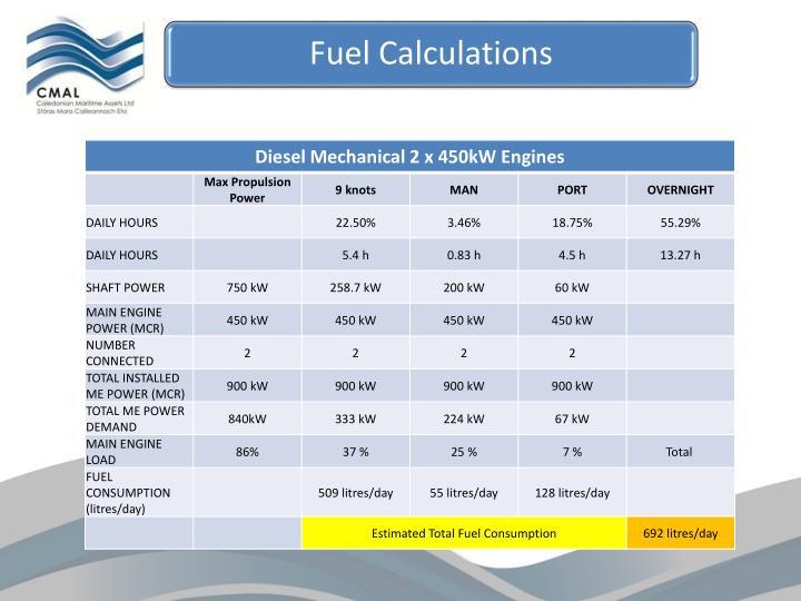 Fuel Calculations