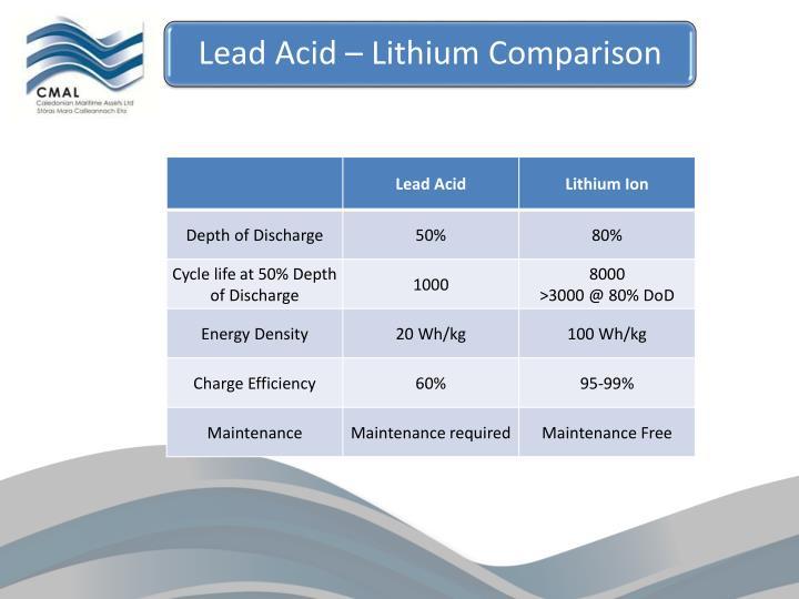 Lead Acid – Lithium Comparison