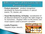 different types of consumer sales promotions cont