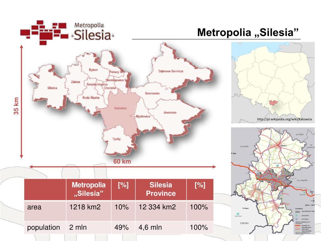 """PPT - Metropolia """"Silesia"""" PowerPoint Presentation - ID:2534745"""
