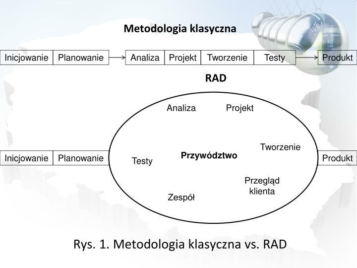 Metodologia klasyczna