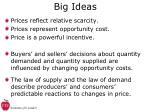 big ideas1